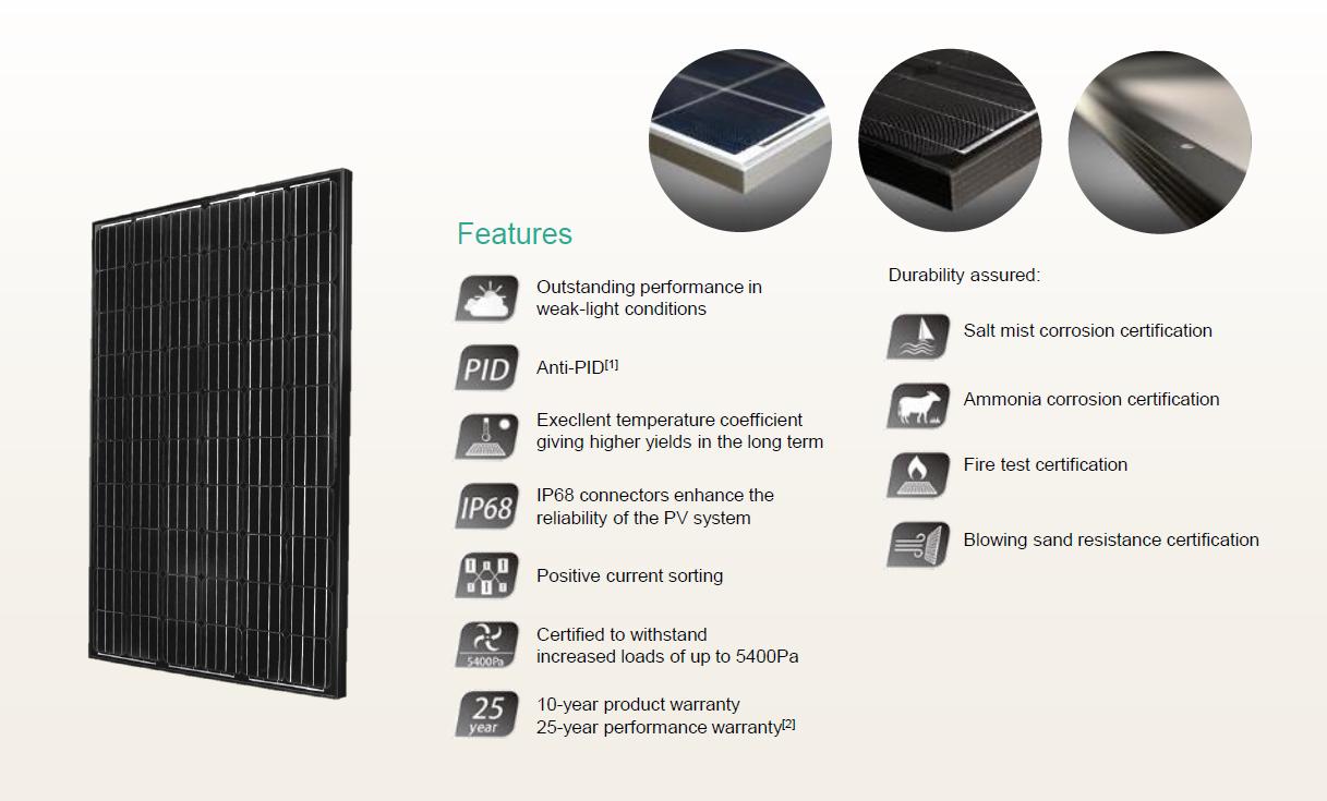 Premium-Solar-Modules