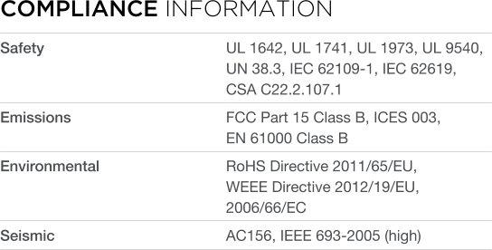 Compliance information Tesla Powerwall DC