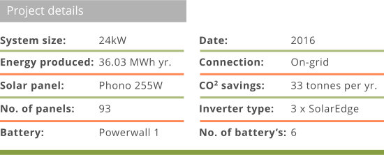 6 powerwall install details - Natural Solar