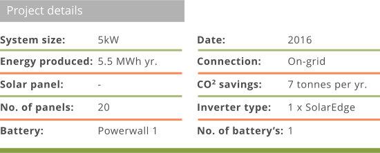 South Australia details - Natural Solar