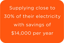 30% saving graphic - Natural Solar