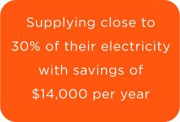 30% saving graphic - Natural Solar