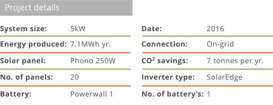 Tesla Powerwall - Tesla Battery Systems | Natural Solar
